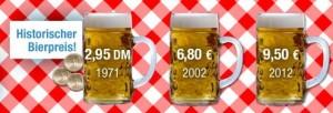 historische Bierpreise